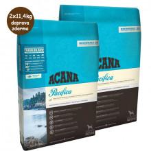 copy of Acana Regionals Acana - 2