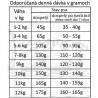 Fresh Farm Adult Light&Sterilised Mini - Salmon & Rice 800g Fresh Farm - 2