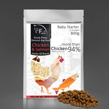 copy of Fresh Farm Puppy Mini Multiprotein - Chicken, Pork & Salmon 800g Fresh Farm - 1