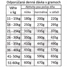 Fresh Farm Adult Medium&Maxi - Lamb & Rice 3kg Fresh Farm - 3