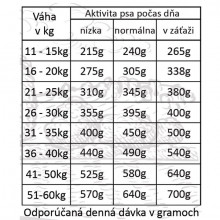 Fresh Farm Adult Medium&Maxi Intolerance - Rabbit & Cornflakes 3kg Fresh Farm - 3